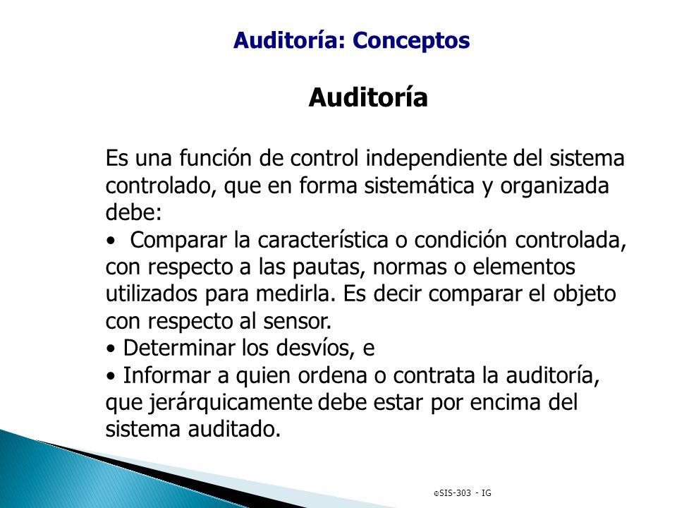 Auditoría Auditoría: Conceptos