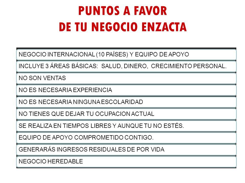 PUNTOS A FAVOR DE TU NEGOCIO ENZACTA