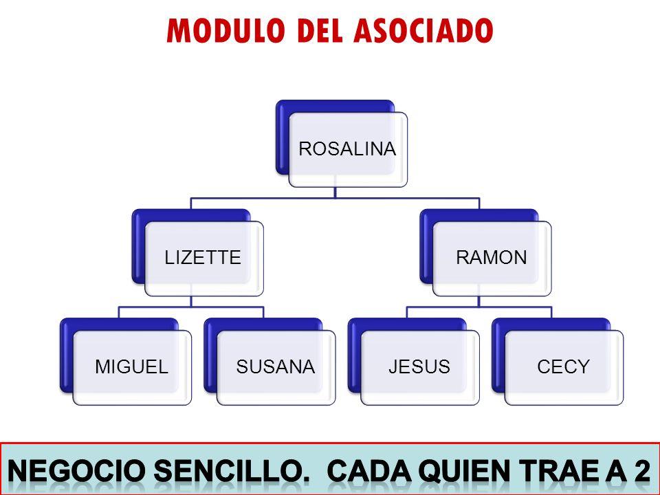 NEGOCIO SENCILLO. CADA QUIEN TRAE A 2