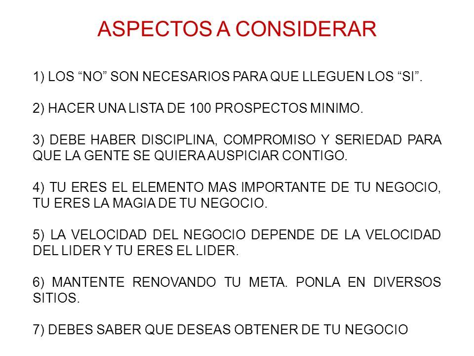 ASPECTOS A CONSIDERAR 1) LOS NO SON NECESARIOS PARA QUE LLEGUEN LOS SI . 2) HACER UNA LISTA DE 100 PROSPECTOS MINIMO.