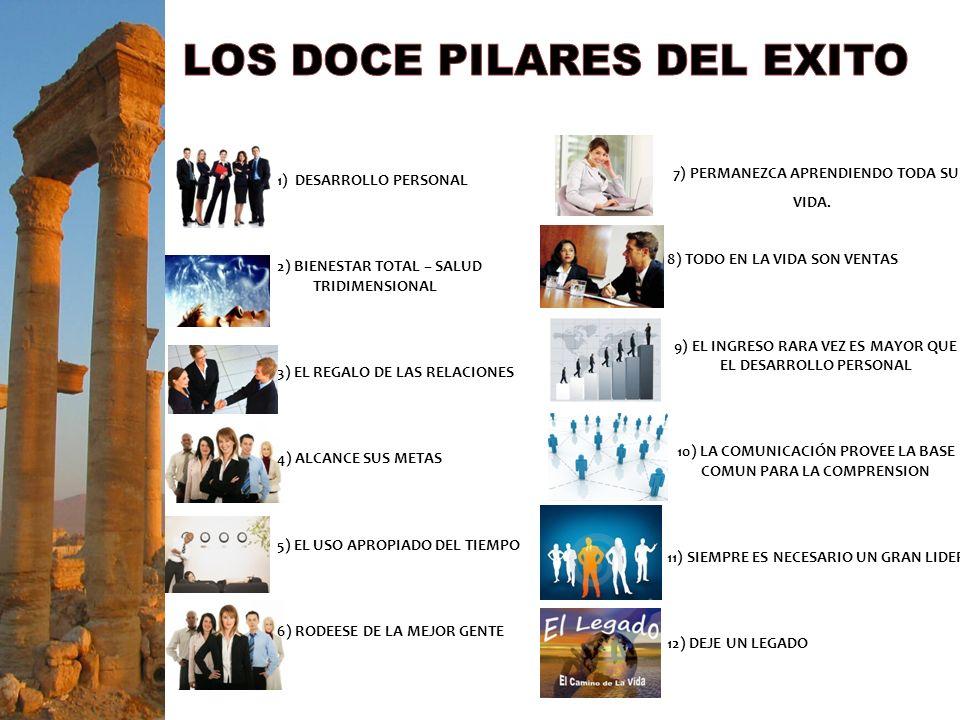 LOS DOCE PILARES DEL EXITO