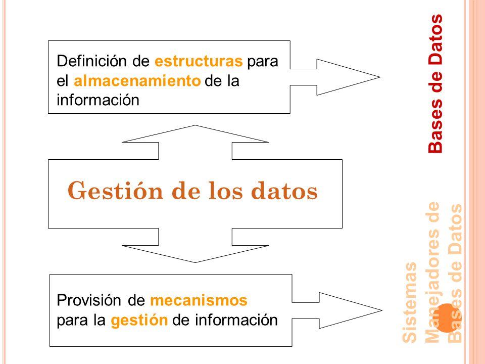 Gestión de los datos Bases de Datos