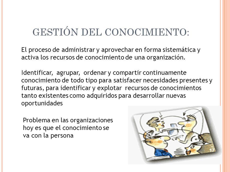 GESTIÓN DEL CONOCIMIENTO: