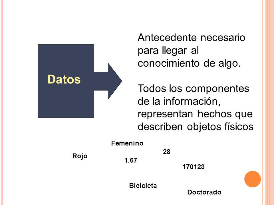 Datos Antecedente necesario para llegar al conocimiento de algo.