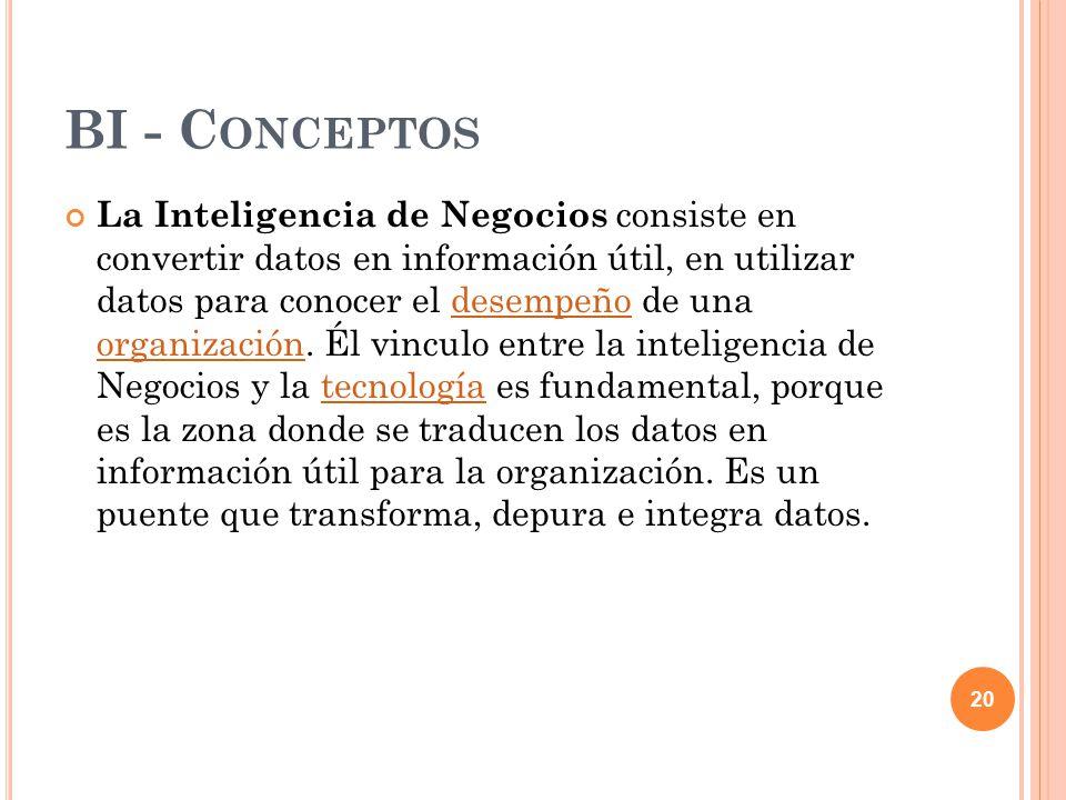BI - Conceptos