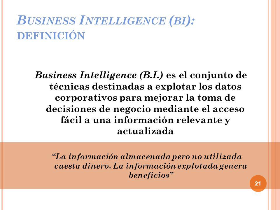 Business Intelligence (bi): definición