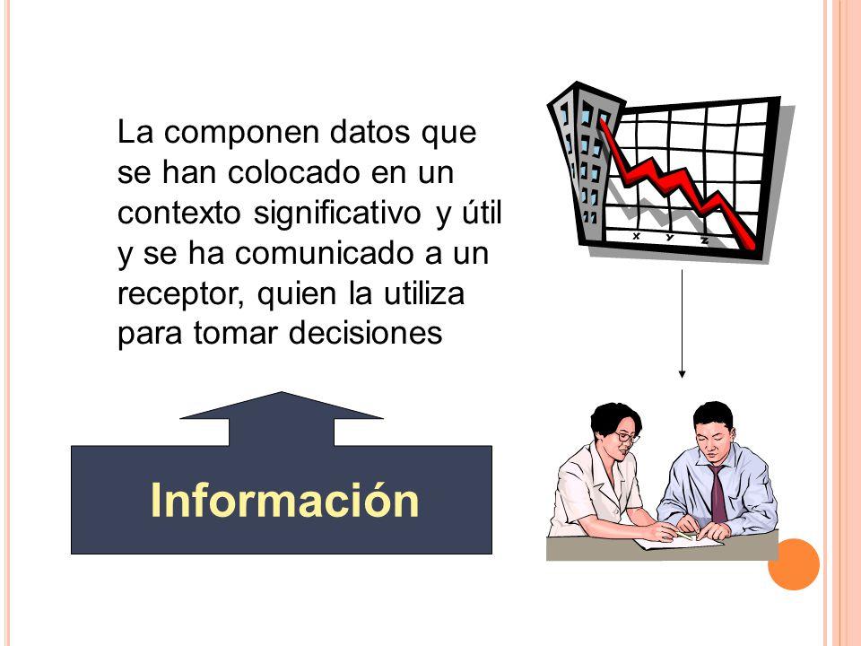 La componen datos que se han colocado en un contexto significativo y útil y se ha comunicado a un receptor, quien la utiliza para tomar decisiones
