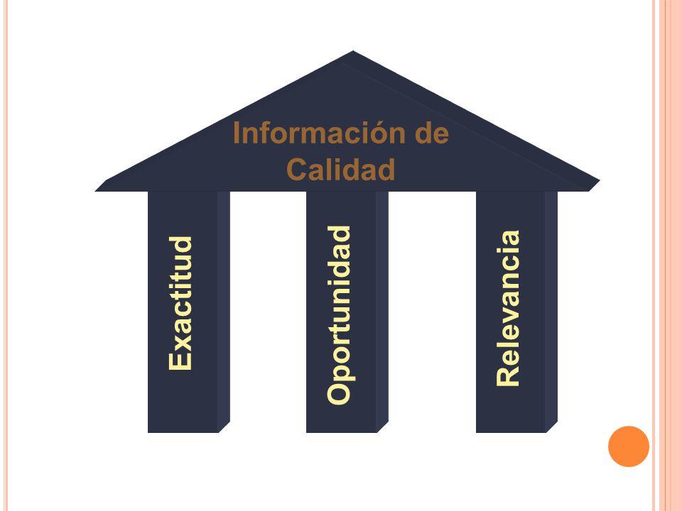 Información de Calidad