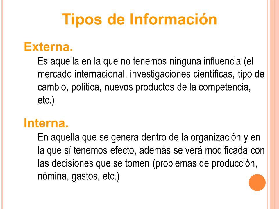 Tipos de Información Externa. Interna.