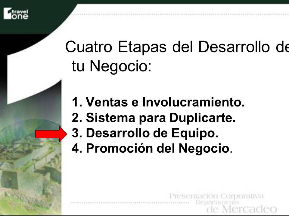 Cuatro Etapas del Desarrollo de tu Negocio: 1. Ventas e Involucramiento.