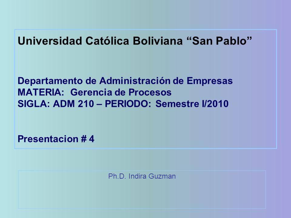 Universidad Católica Boliviana San Pablo Departamento de Administración de Empresas MATERIA: Gerencia de Procesos SIGLA: ADM 210 – PERIODO: Semestre I/2010 Presentacion # 4