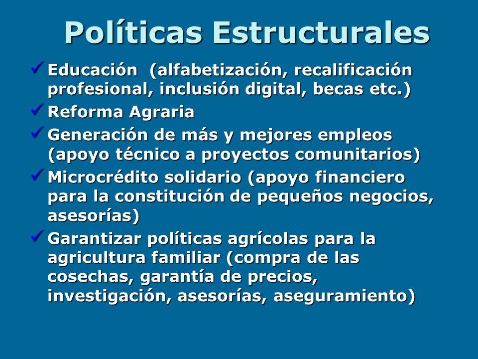 Políticas Estructurales