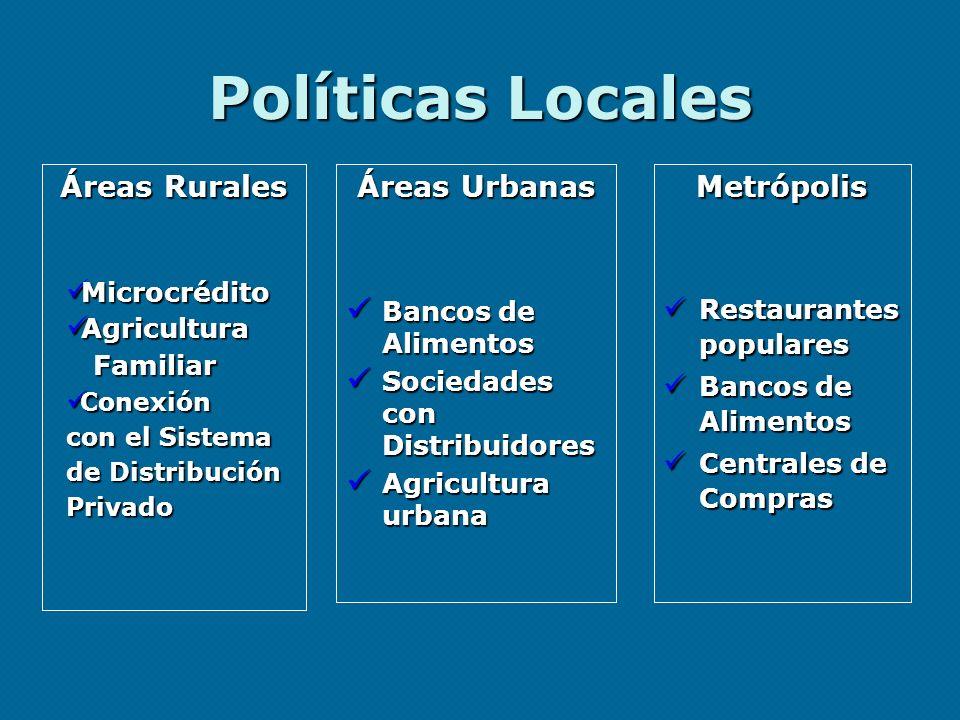 Políticas Locales Áreas Rurales Áreas Urbanas Metrópolis