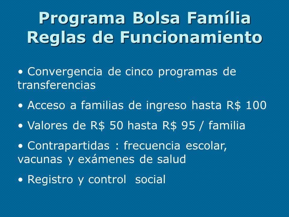 Programa Bolsa Família Reglas de Funcionamiento