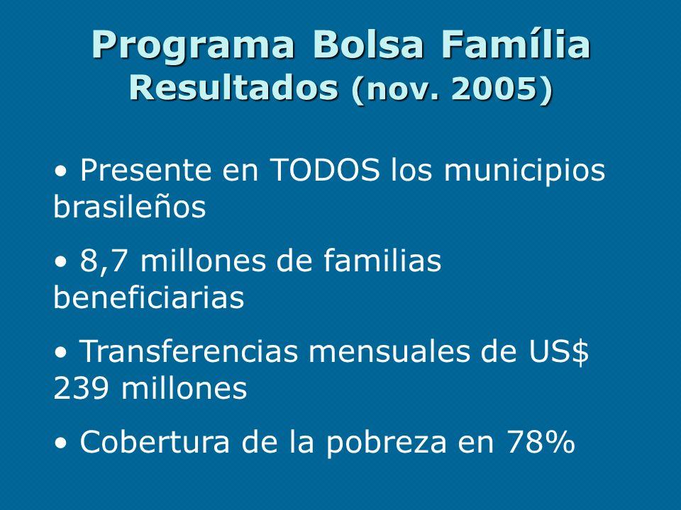 Programa Bolsa Família Resultados (nov. 2005)