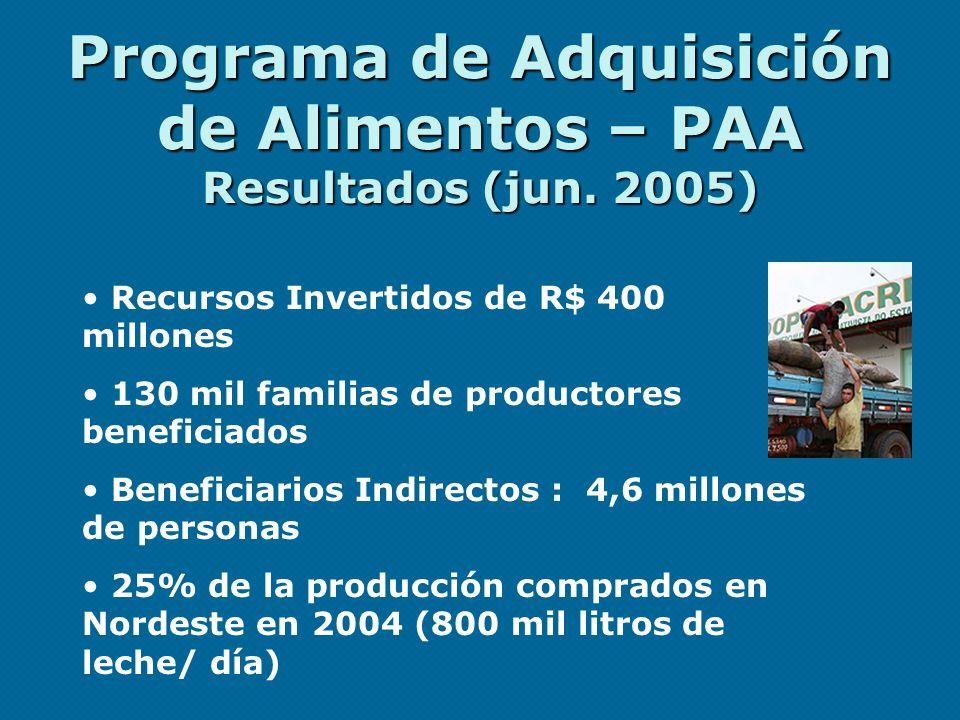 Programa de Adquisición de Alimentos – PAA Resultados (jun. 2005)