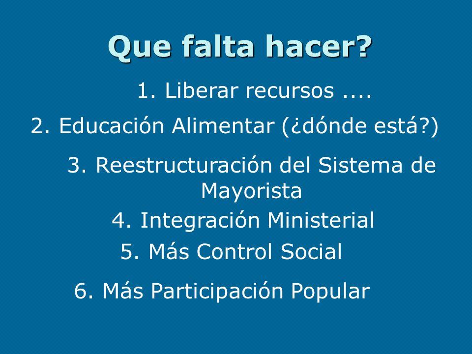 3. Reestructuración del Sistema de Mayorista