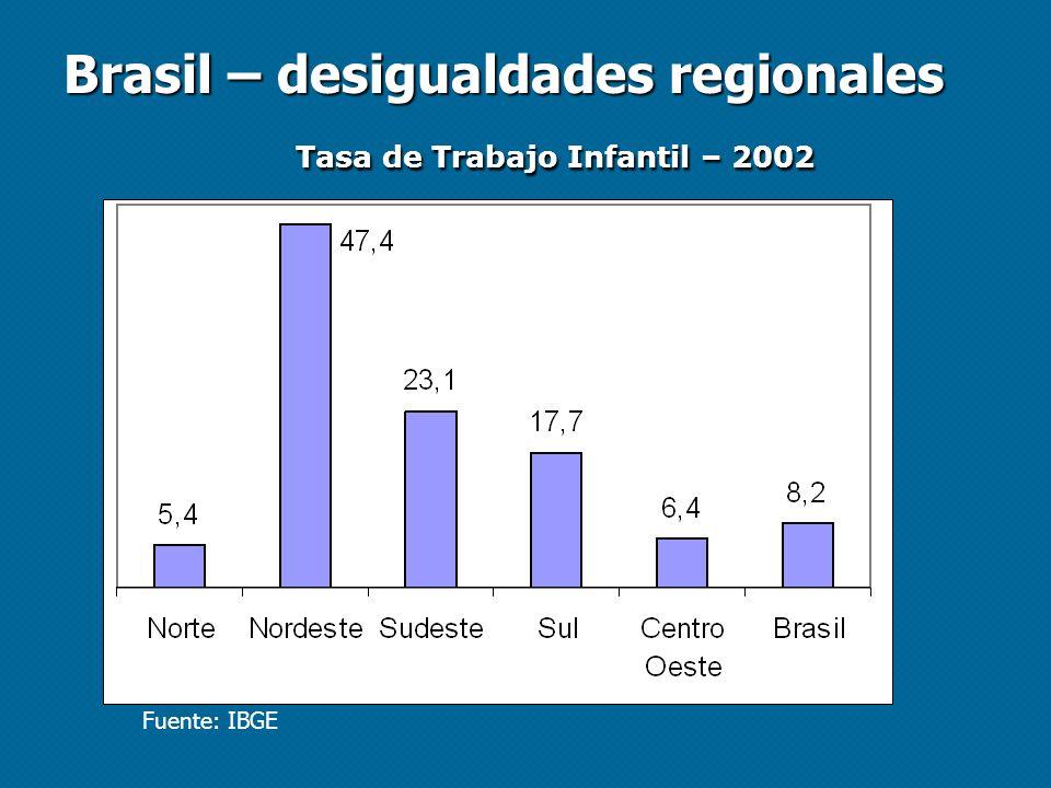 Tasa de Trabajo Infantil – 2002