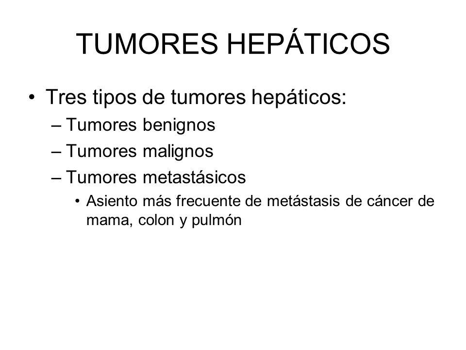 TUMORES HEPÁTICOS Tres tipos de tumores hepáticos: Tumores benignos