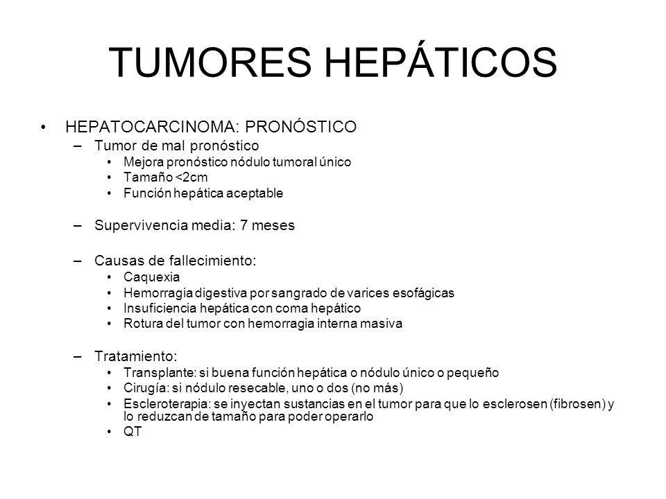 TUMORES HEPÁTICOS HEPATOCARCINOMA: PRONÓSTICO Tumor de mal pronóstico