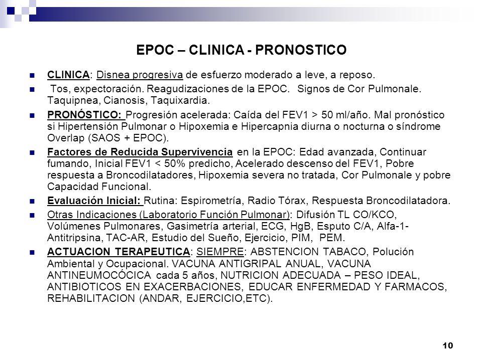 EPOC – CLINICA - PRONOSTICO