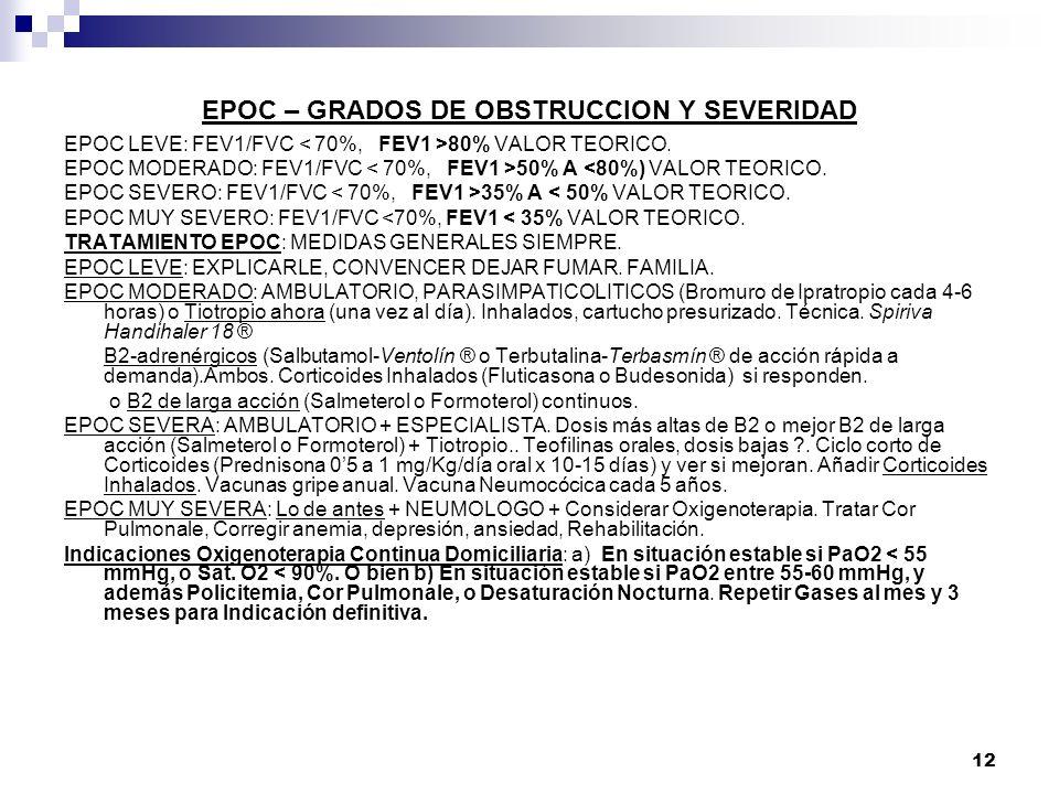 EPOC – GRADOS DE OBSTRUCCION Y SEVERIDAD