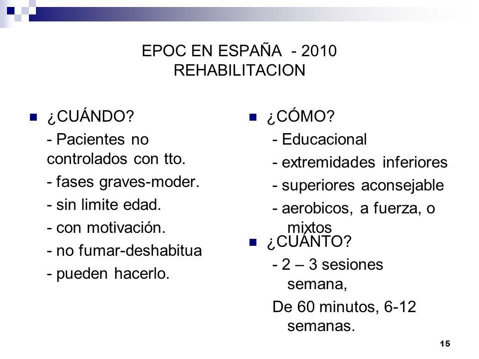 EPOC EN ESPAÑA - 2010 REHABILITACION