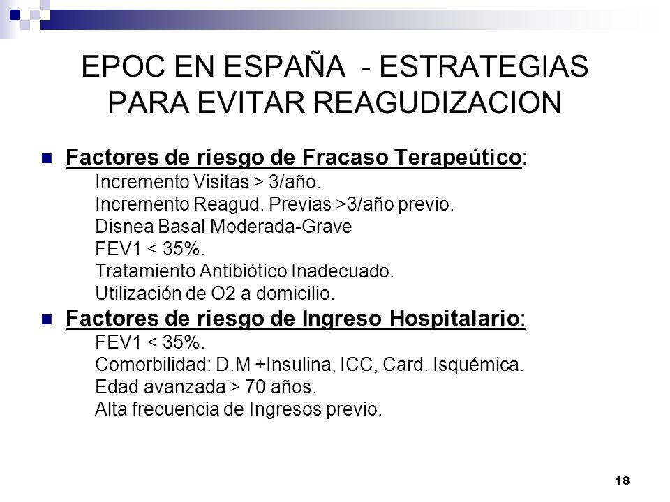 EPOC EN ESPAÑA - ESTRATEGIAS PARA EVITAR REAGUDIZACION
