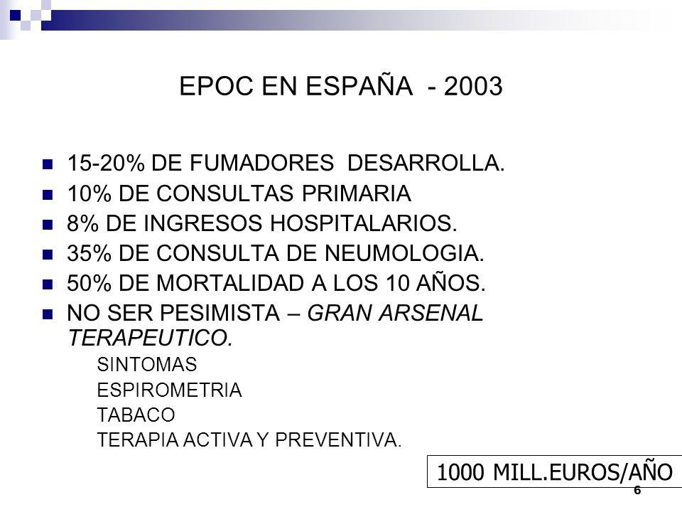 EPOC EN ESPAÑA - 2003 15-20% DE FUMADORES DESARROLLA.