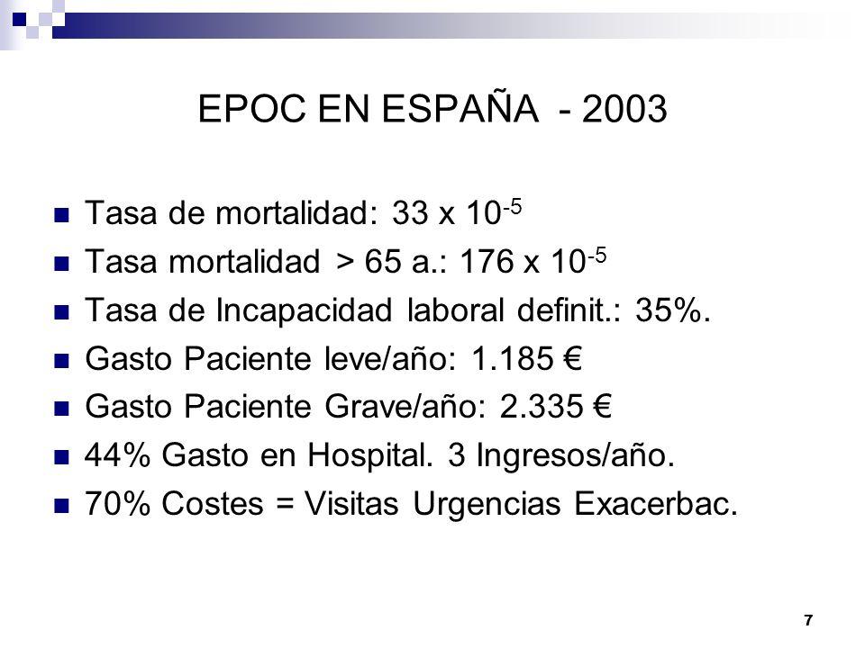EPOC EN ESPAÑA - 2003 Tasa de mortalidad: 33 x 10-5