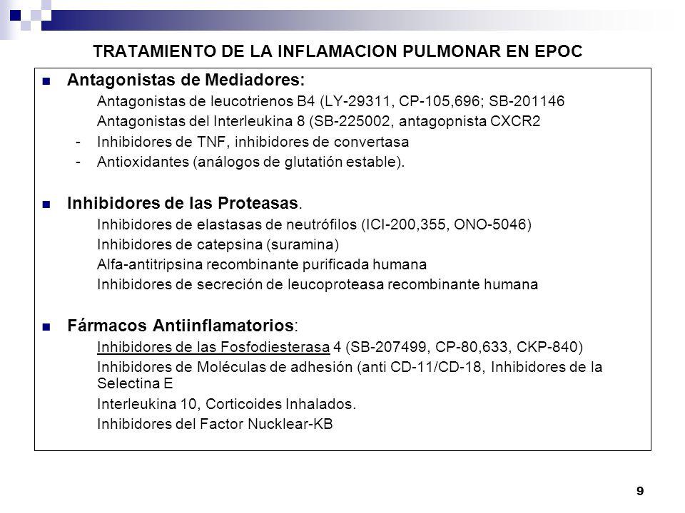TRATAMIENTO DE LA INFLAMACION PULMONAR EN EPOC
