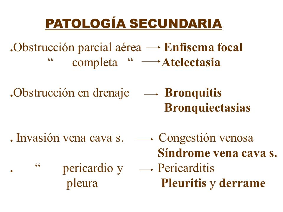 .Obstrucción parcial aérea Enfisema focal completa Atelectasia