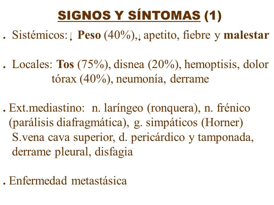 . Sistémicos: Peso (40%), apetito, fiebre y malestar