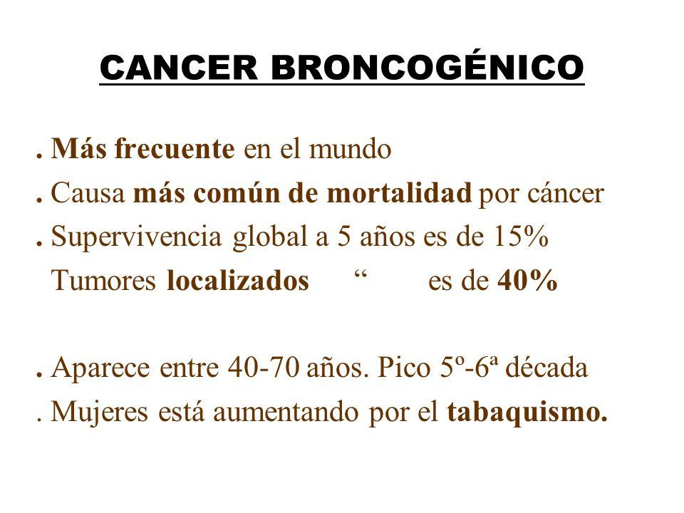 CANCER BRONCOGÉNICO . Más frecuente en el mundo