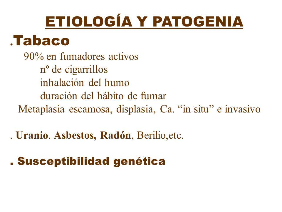 ETIOLOGÍA Y PATOGENIA .Tabaco 90% en fumadores activos