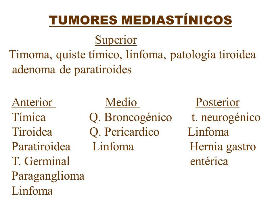 TUMORES MEDIASTÍNICOS