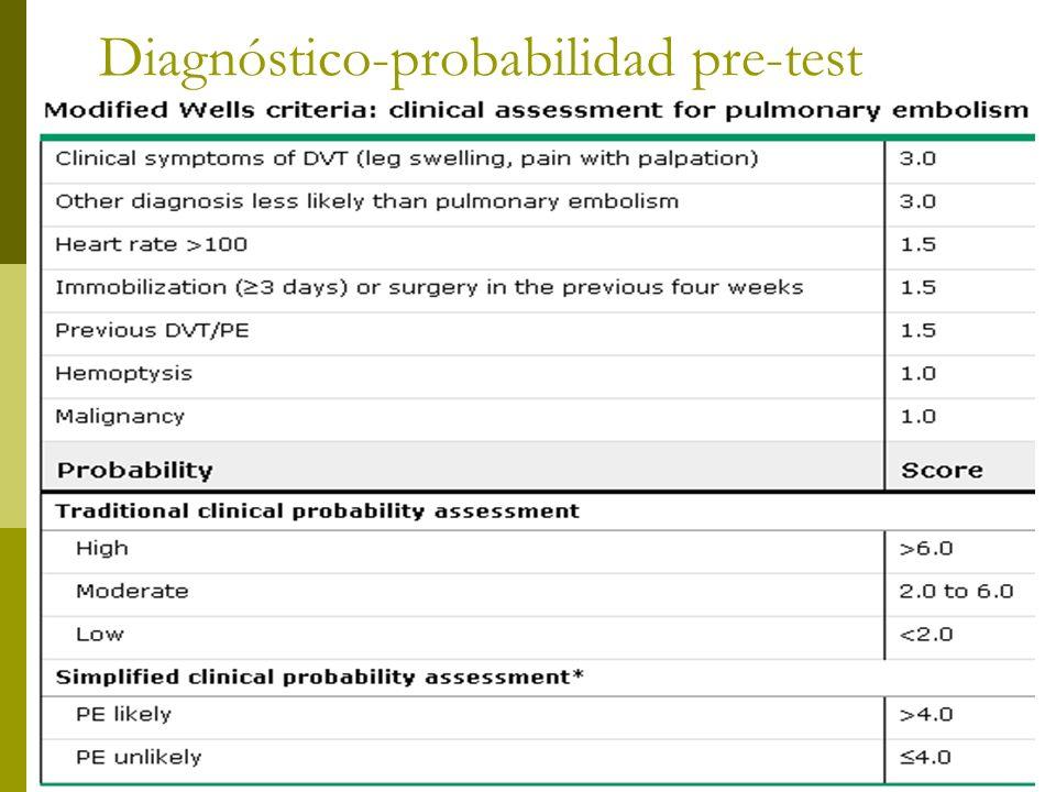 Diagnóstico-probabilidad pre-test