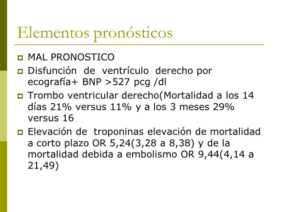 Elementos pronósticos