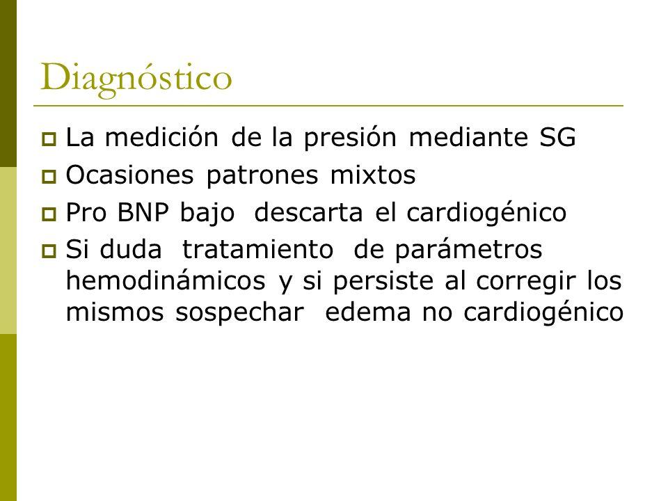 Diagnóstico La medición de la presión mediante SG