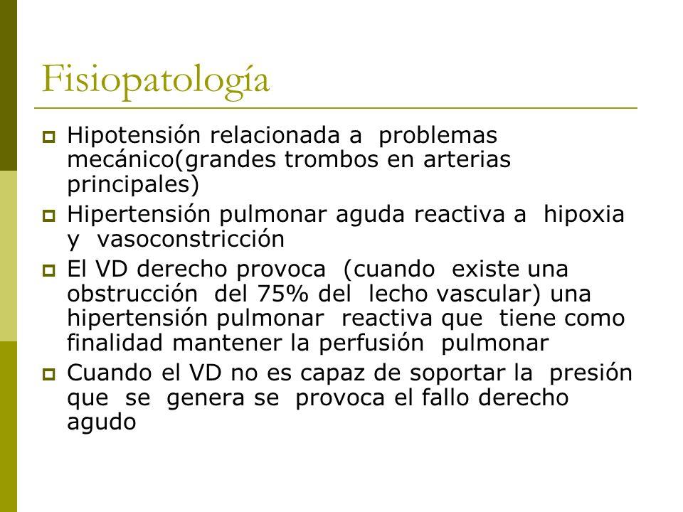 Fisiopatología Hipotensión relacionada a problemas mecánico(grandes trombos en arterias principales)