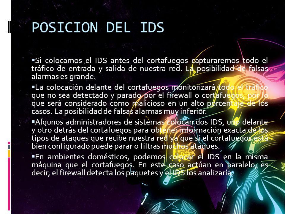 POSICION DEL IDS