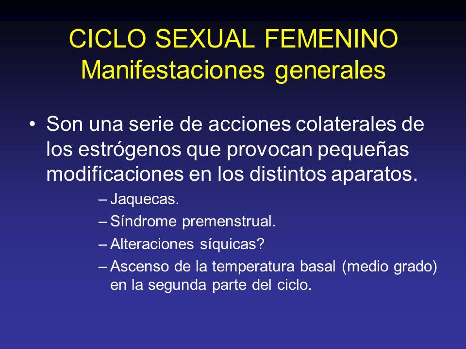 CICLO SEXUAL FEMENINO Manifestaciones generales