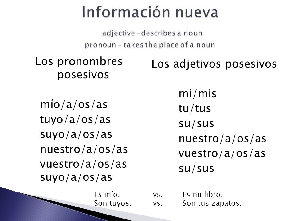 Información nueva adjective -describes a noun pronoun – takes the place of a noun