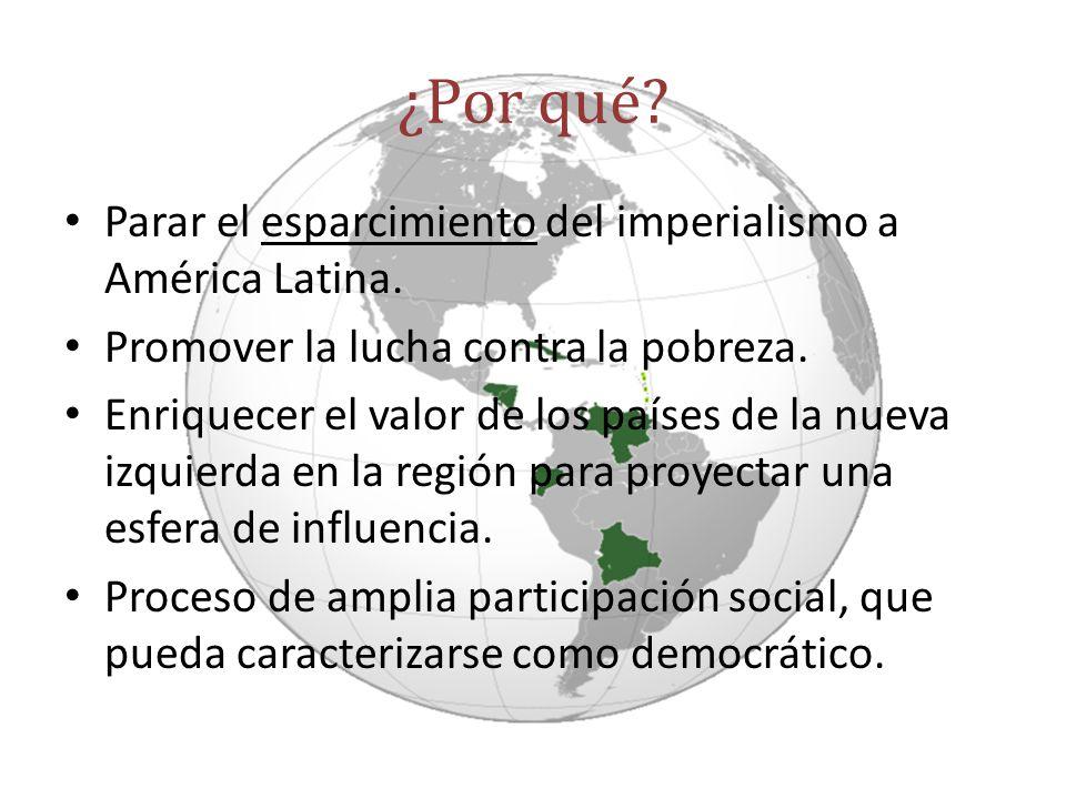 ¿Por qué Parar el esparcimiento del imperialismo a América Latina.
