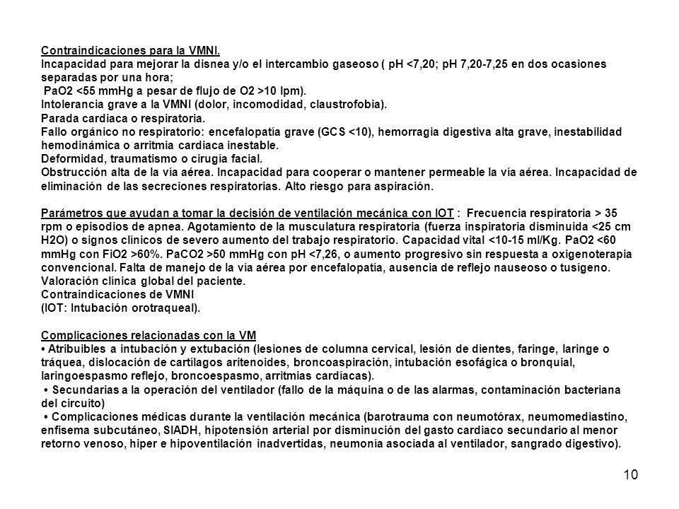 Contraindicaciones para la VMNI