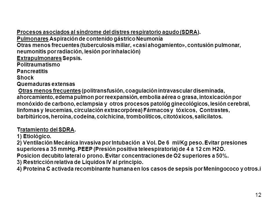 Procesos asociados al síndrome del distres respiratorio agudo (SDRA)