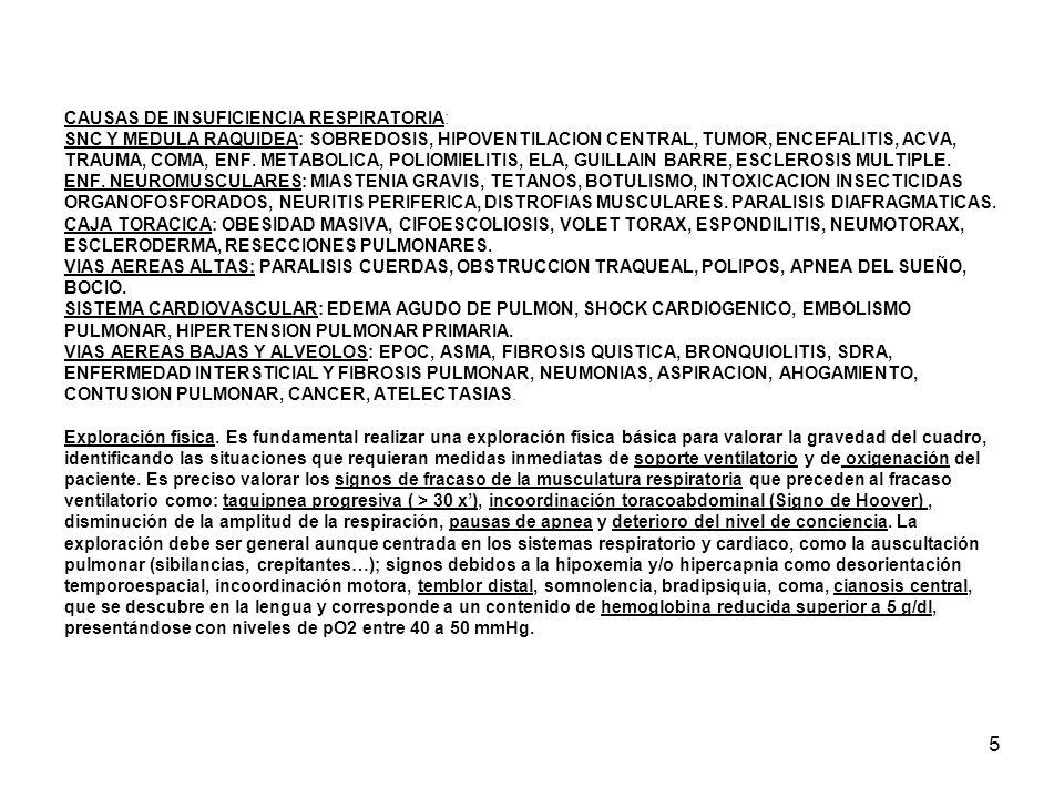 CAUSAS DE INSUFICIENCIA RESPIRATORIA: SNC Y MEDULA RAQUIDEA: SOBREDOSIS, HIPOVENTILACION CENTRAL, TUMOR, ENCEFALITIS, ACVA, TRAUMA, COMA, ENF.