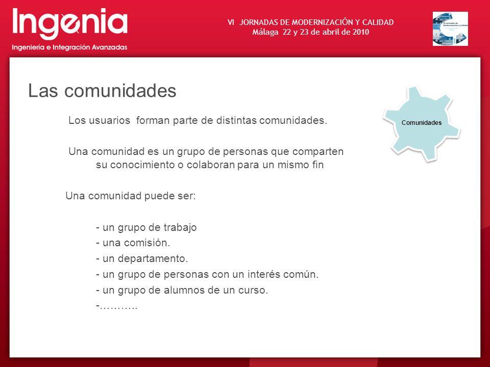 Las comunidades Los usuarios forman parte de distintas comunidades.