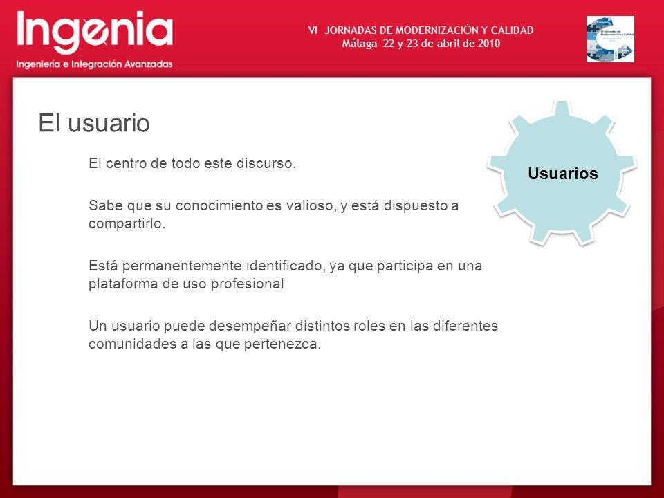 El usuario Usuarios El centro de todo este discurso.