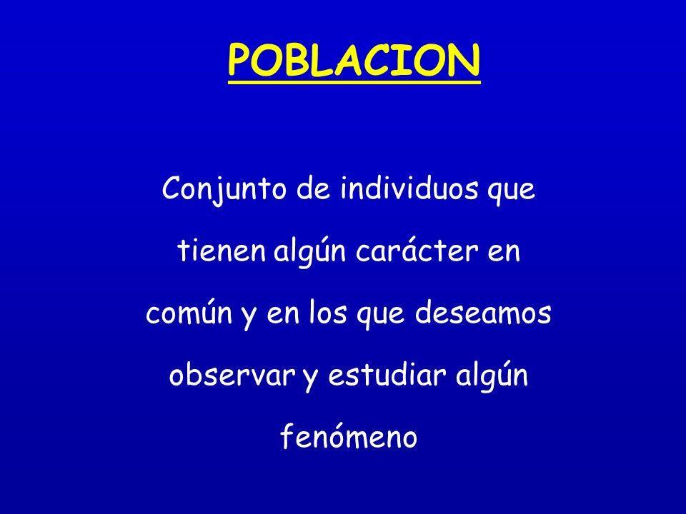 POBLACION Conjunto de individuos que tienen algún carácter en común y en los que deseamos observar y estudiar algún fenómeno.